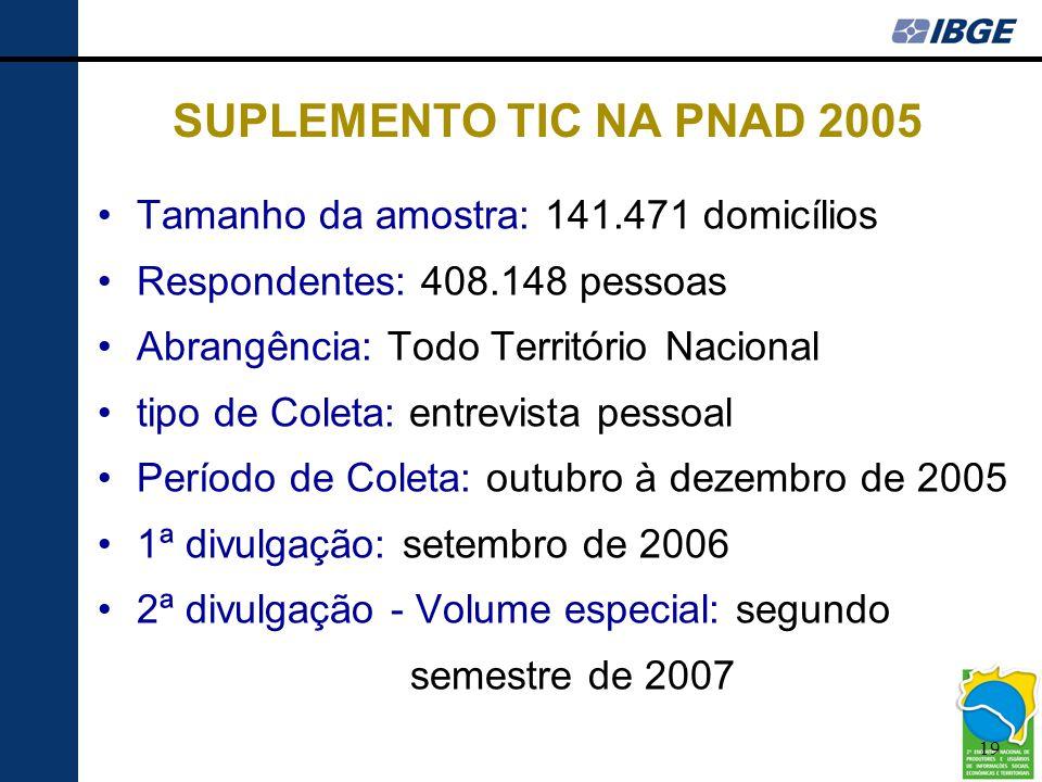19 SUPLEMENTO TIC NA PNAD 2005 •Tamanho da amostra: 141.471 domicílios •Respondentes: 408.148 pessoas •Abrangência: Todo Território Nacional •tipo de