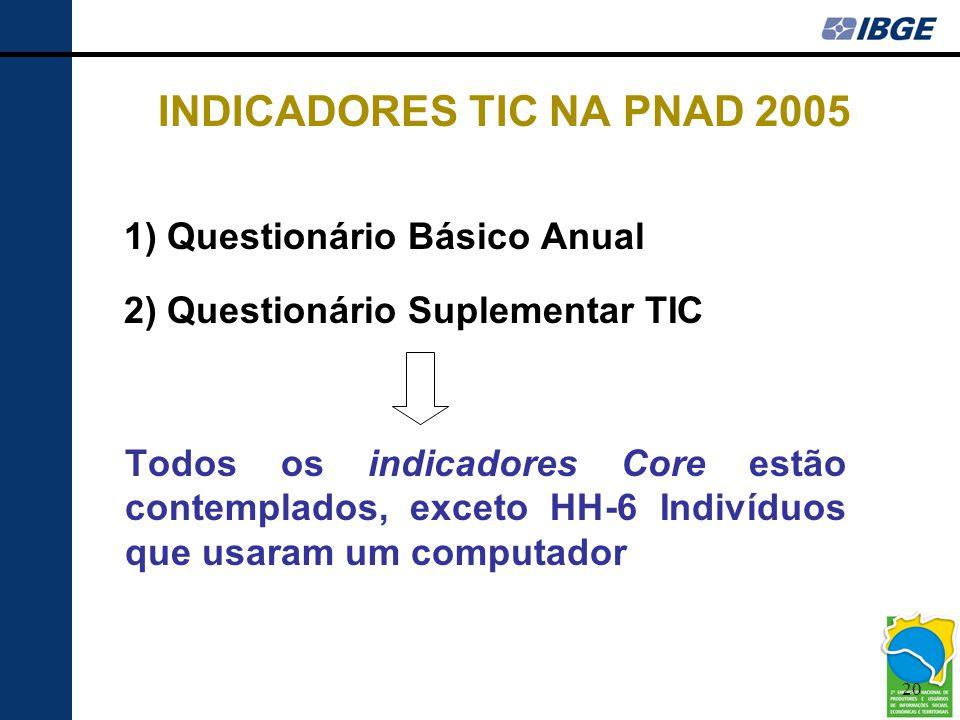 20 INDICADORES TIC NA PNAD 2005 1) Questionário Básico Anual 2) Questionário Suplementar TIC Todos os indicadores Core estão contemplados, exceto HH-6