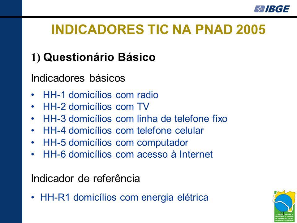 21 INDICADORES TIC NA PNAD 2005 1) Questionário Básico Indicadores básicos • HH-1 domicílios com radio • HH-2 domicílios com TV • HH-3 domicílios com
