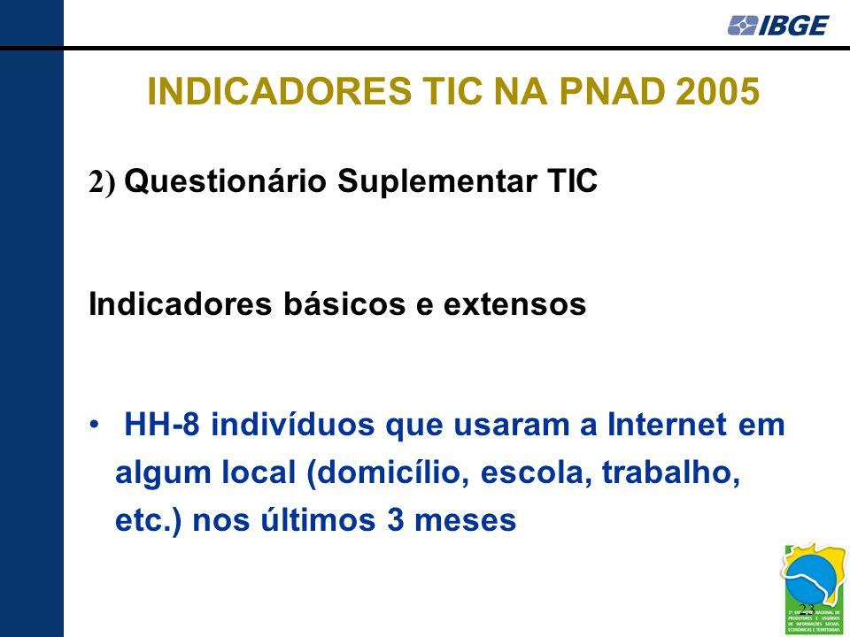 23 INDICADORES TIC NA PNAD 2005 2) Questionário Suplementar TIC Indicadores básicos e extensos • HH-8 indivíduos que usaram a Internet em algum local