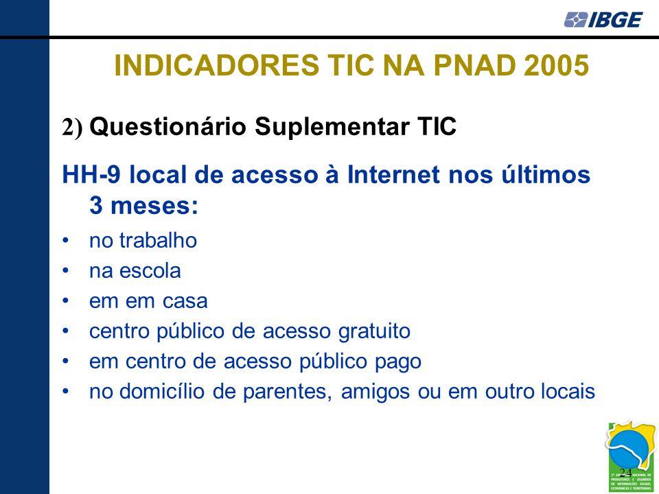 24 INDICADORES TIC NA PNAD 2005 2) Questionário Suplementar TIC HH-9 local de acesso à Internet nos últimos 3 meses: •no trabalho •na escola •em em ca