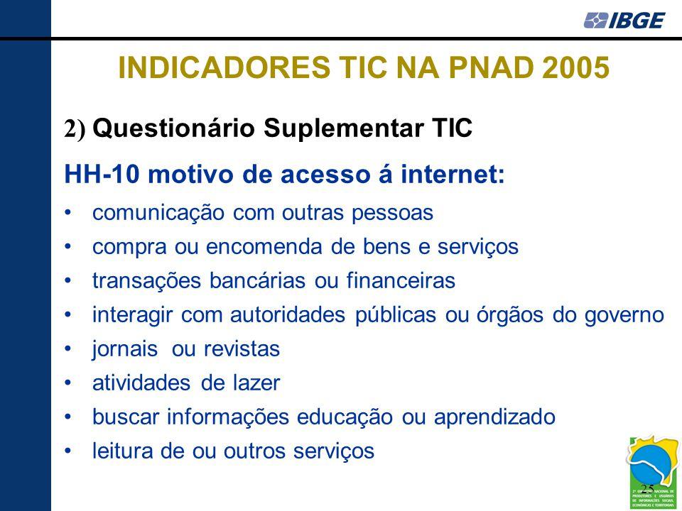 25 INDICADORES TIC NA PNAD 2005 2) Questionário Suplementar TIC HH-10 motivo de acesso á internet: •comunicação com outras pessoas •compra ou encomend