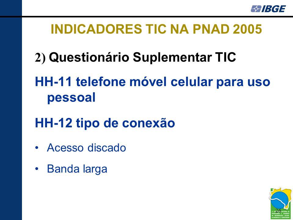 26 INDICADORES TIC NA PNAD 2005 2) Questionário Suplementar TIC HH-11 telefone móvel celular para uso pessoal HH-12 tipo de conexão •Acesso discado •B