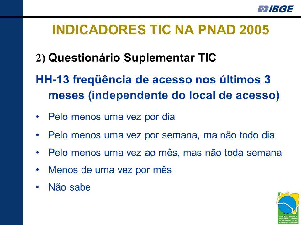 27 INDICADORES TIC NA PNAD 2005 2) Questionário Suplementar TIC HH-13 freqüência de acesso nos últimos 3 meses (independente do local de acesso) •Pelo