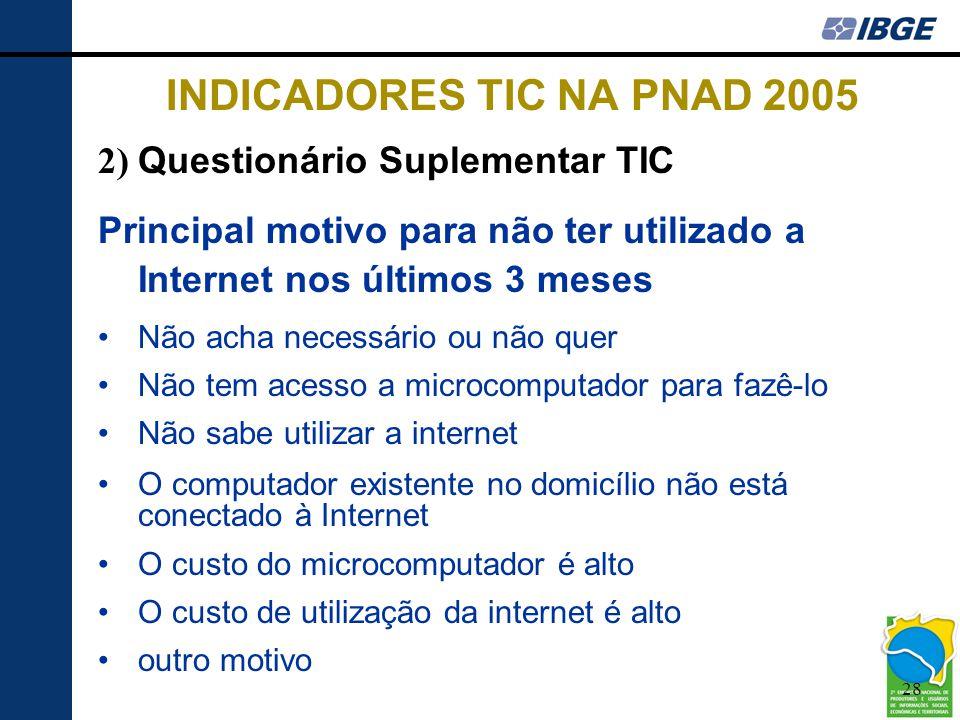 28 INDICADORES TIC NA PNAD 2005 2) Questionário Suplementar TIC Principal motivo para não ter utilizado a Internet nos últimos 3 meses •Não acha neces