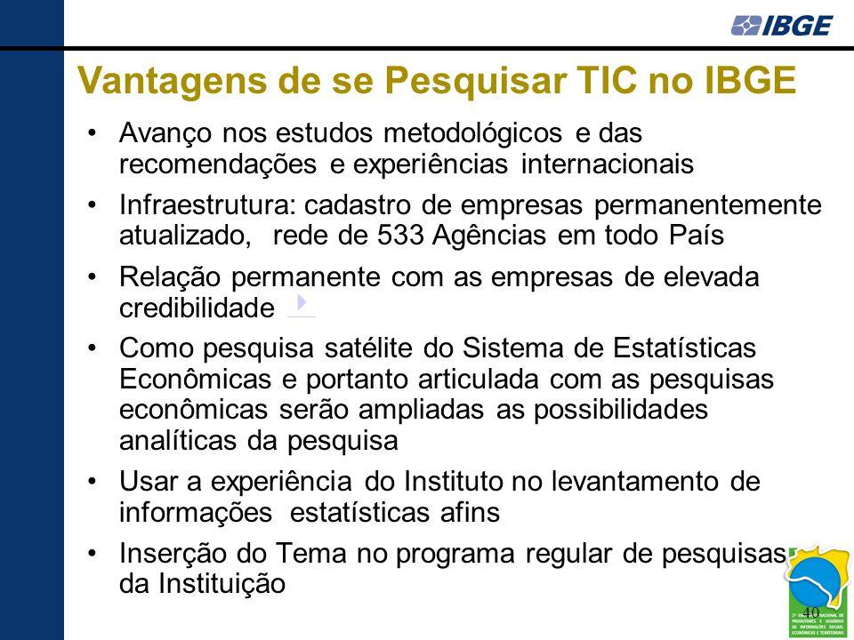 40 •Avanço nos estudos metodológicos e das recomendações e experiências internacionais •Infraestrutura: cadastro de empresas permanentemente atualizad