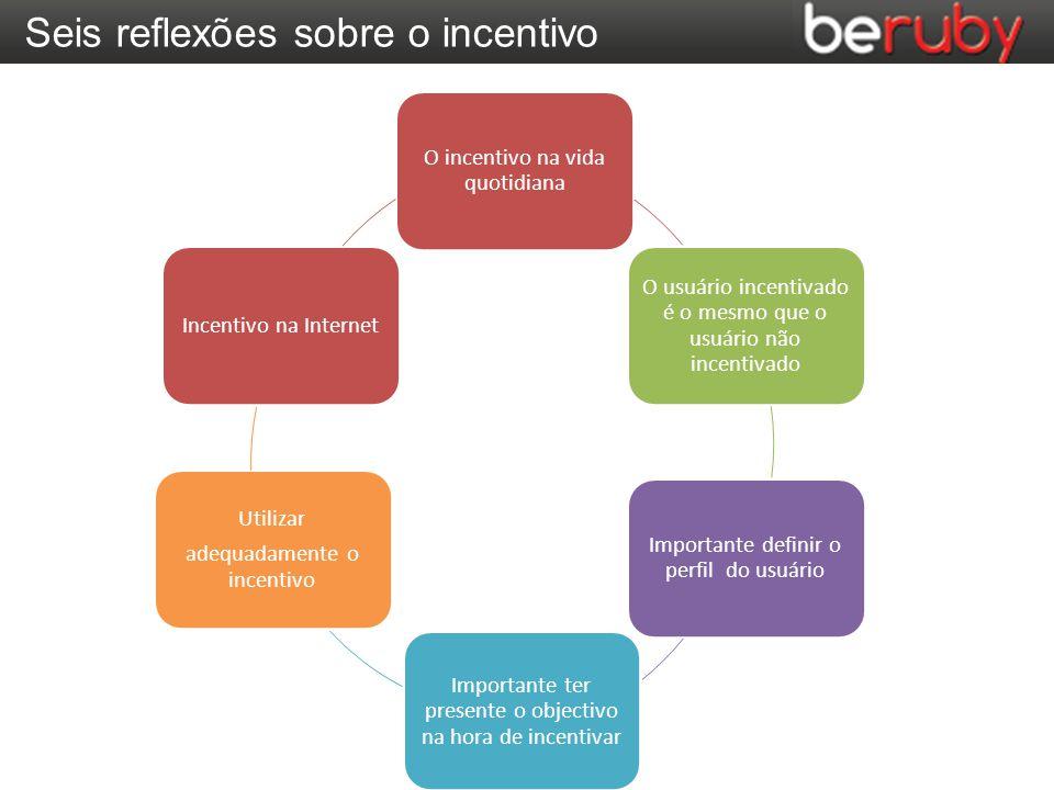 Seis reflexões sobre o incentivo O incentivo na vida quotidiana O usuário incentivado é o mesmo que o usuário não incentivado Importante definir o perfil do usuário Importante ter presente o objectivo na hora de incentivar Utilizar adequadamente o incentivo Incentivo na Internet