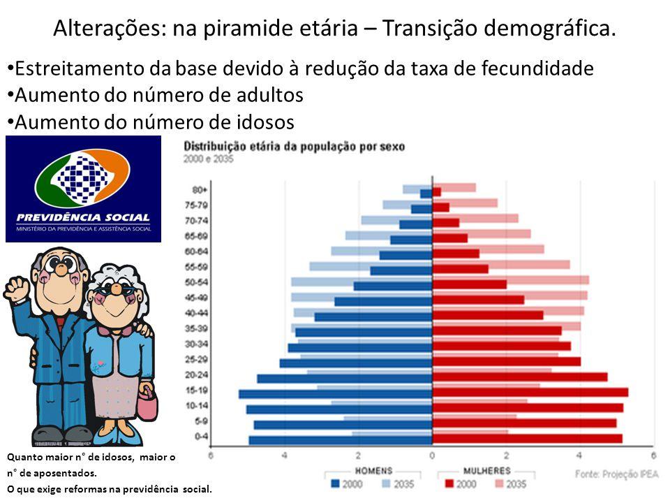 • Estreitamento da base devido à redução da taxa de fecundidade • Aumento do número de adultos • Aumento do número de idosos Alterações: na piramide e
