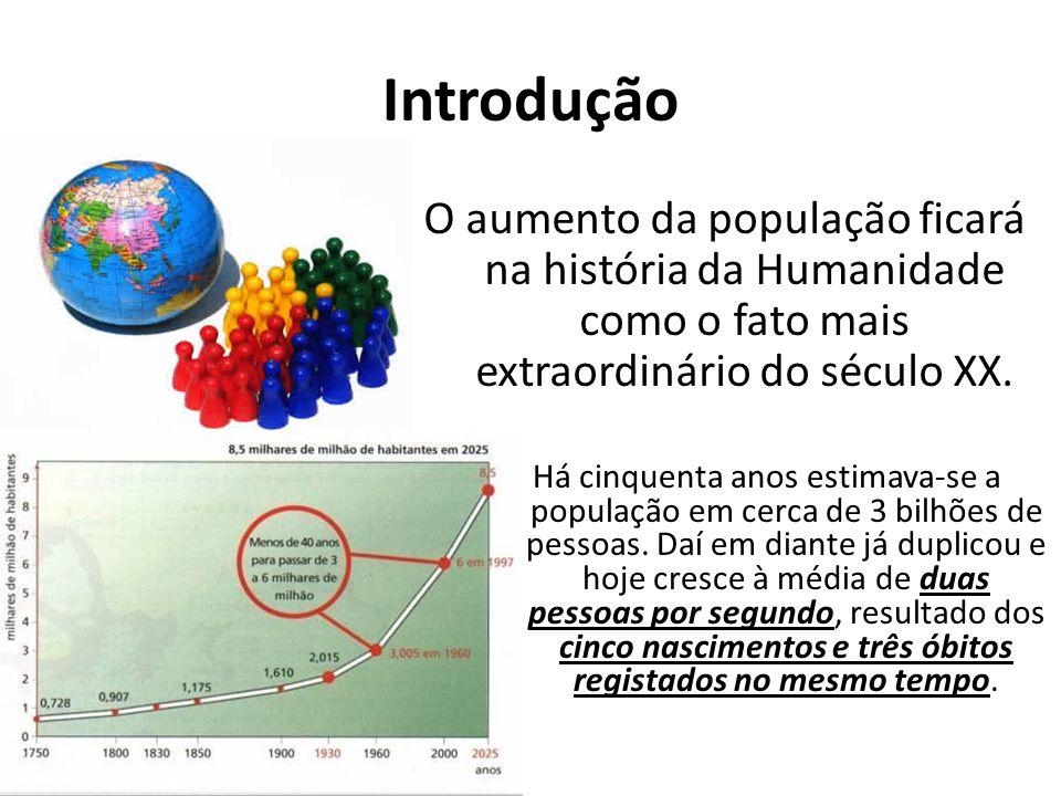 Introdução O aumento da população ficará na história da Humanidade como o fato mais extraordinário do século XX. Há cinquenta anos estimava-se a popul