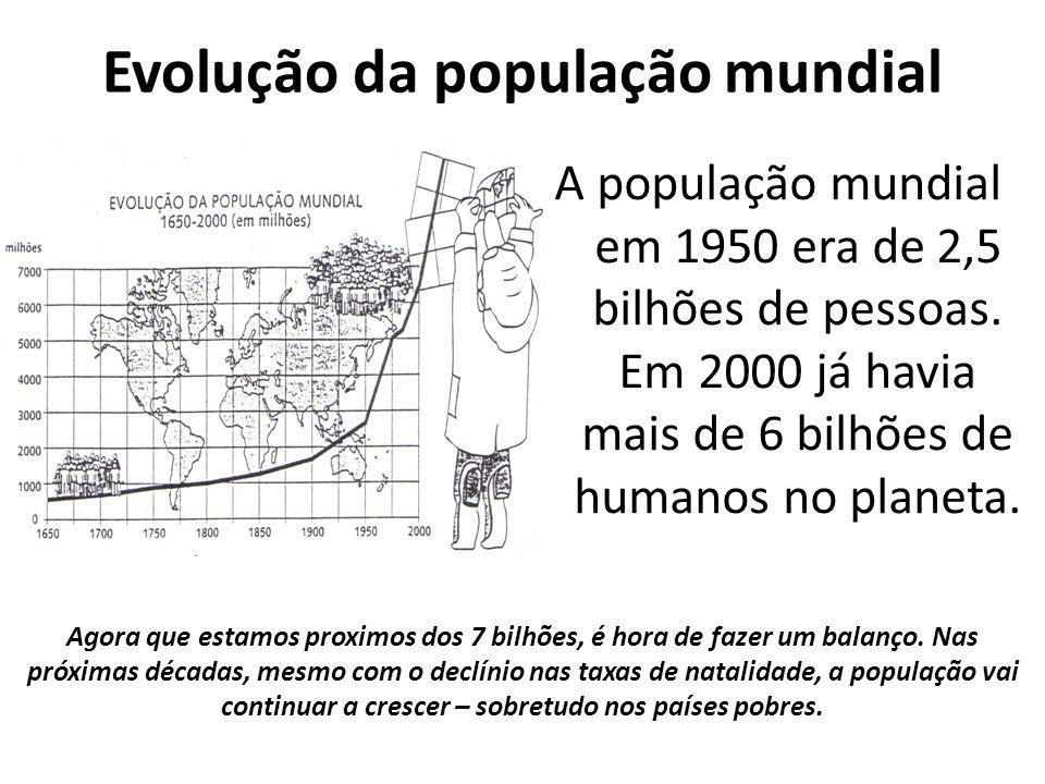 Evolução da população mundial A população mundial em 1950 era de 2,5 bilhões de pessoas. Em 2000 já havia mais de 6 bilhões de humanos no planeta. Ago