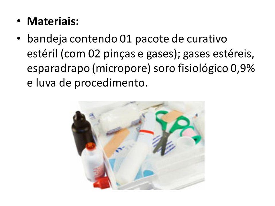 • Materiais: • bandeja contendo 01 pacote de curativo estéril (com 02 pinças e gases); gases estéreis, esparadrapo (micropore) soro fisiológico 0,9% e