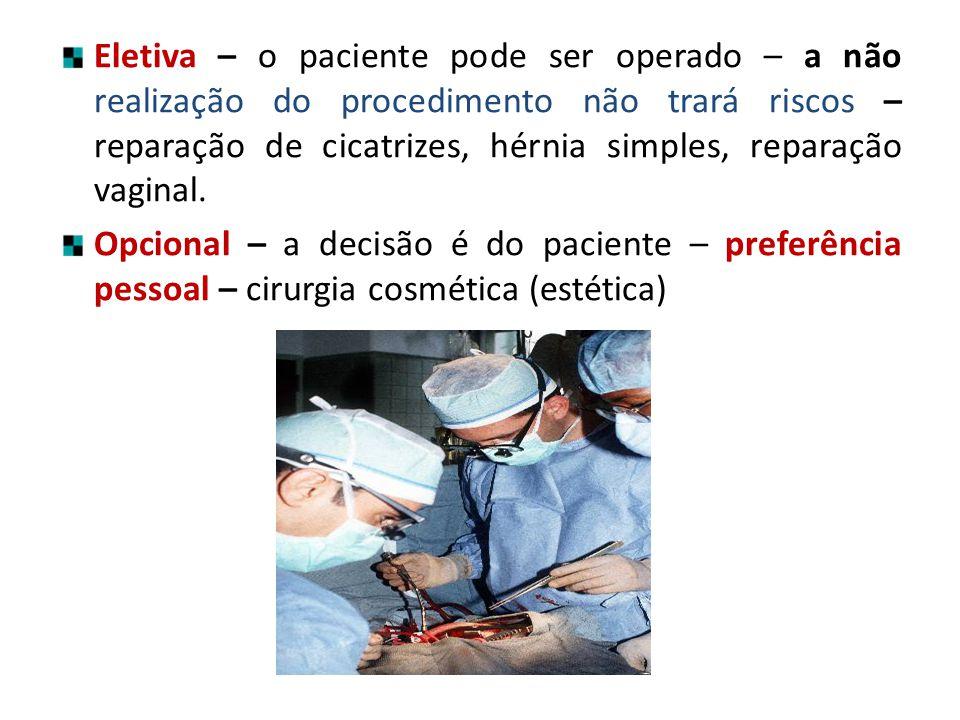 Eletiva – o paciente pode ser operado – a não realização do procedimento não trará riscos – reparação de cicatrizes, hérnia simples, reparação vaginal