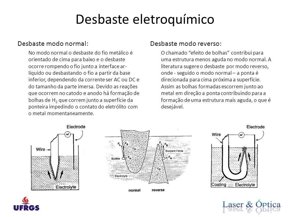 Desbaste eletroquímico Desbaste modo normal: No modo normal o desbaste do fio metálico é orientado de cima para baixo e o desbaste ocorre rompendo o fio junto a interface ar- líquido ou desbastando o fio a partir da base inferior, dependendo da corrente ser AC ou DC e do tamanho da parte imersa.