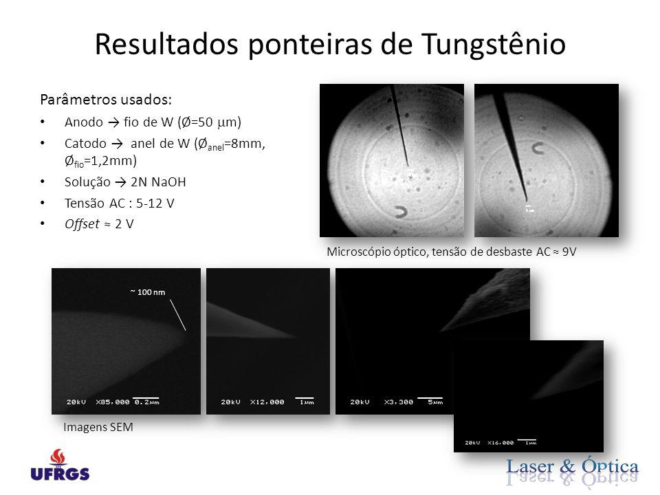 Resultados ponteiras de Tungstênio Parâmetros usados: • Anodo → fio de W (Ø=50  m) • Catodo → anel de W (Ø anel =8mm, Ø fio =1,2mm) • Solução → 2N NaOH • Tensão AC : 5-12 V • Offset ≈ 2 V Microscópio óptico, tensão de desbaste AC ≈ 9V Imagens SEM ~ 100 nm