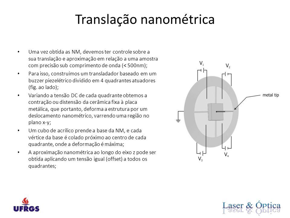 Translação nanométrica • Uma vez obtida as NM, devemos ter controle sobre a sua translação e aproximação em relação a uma amostra com precisão sub comprimento de onda (< 500nm); • Para isso, construímos um transladador baseado em um buzzer piezelétrico dividido em 4 quadrantes atuadores (fig.