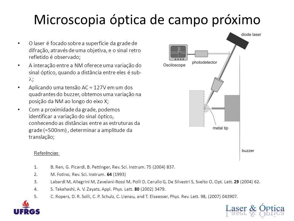Microscopia óptica de campo próximo • O laser é focado sobre a superfície da grade de difração, através de uma objetiva, e o sinal retro refletido é observado; • A interação entre a NM oferece uma variação do sinal óptico, quando a distância entre eles é sub-  ; • Aplicando uma tensão AC ≈ 127V em um dos quadrantes do buzzer, obtemos uma variação na posição da NM ao longo do eixo X; • Com a proximidade da grade, podemos identificar a variação do sinal óptico, conhecendo as distâncias entre as estruturas da grade (≈500nm), determinar a amplitude da translação; Referências: 1.B.