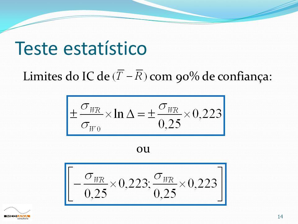 Teste estatístico 14 Limites do IC de com 90% de confiança: ou