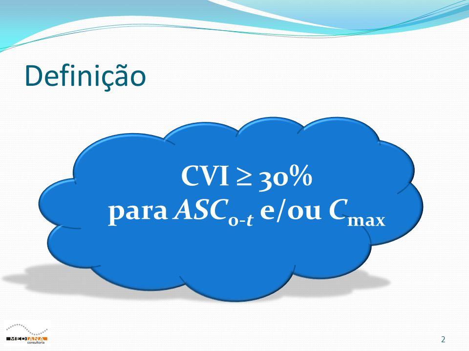 Definição 2 CVI  30% para ASC 0-t e/ou C max