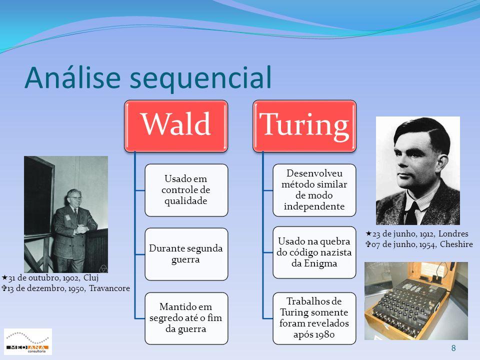 8 Wald Usado em controle de qualidade Durante segunda guerra Mantido em segredo até o fim da guerra Turing Desenvolveu método similar de modo independ