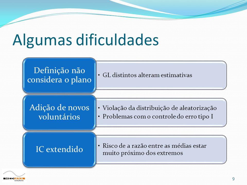 Algumas dificuldades 9 •GL distintos alteram estimativas Definição não considera o plano •Violação da distribuição de aleatorização •Problemas com o c