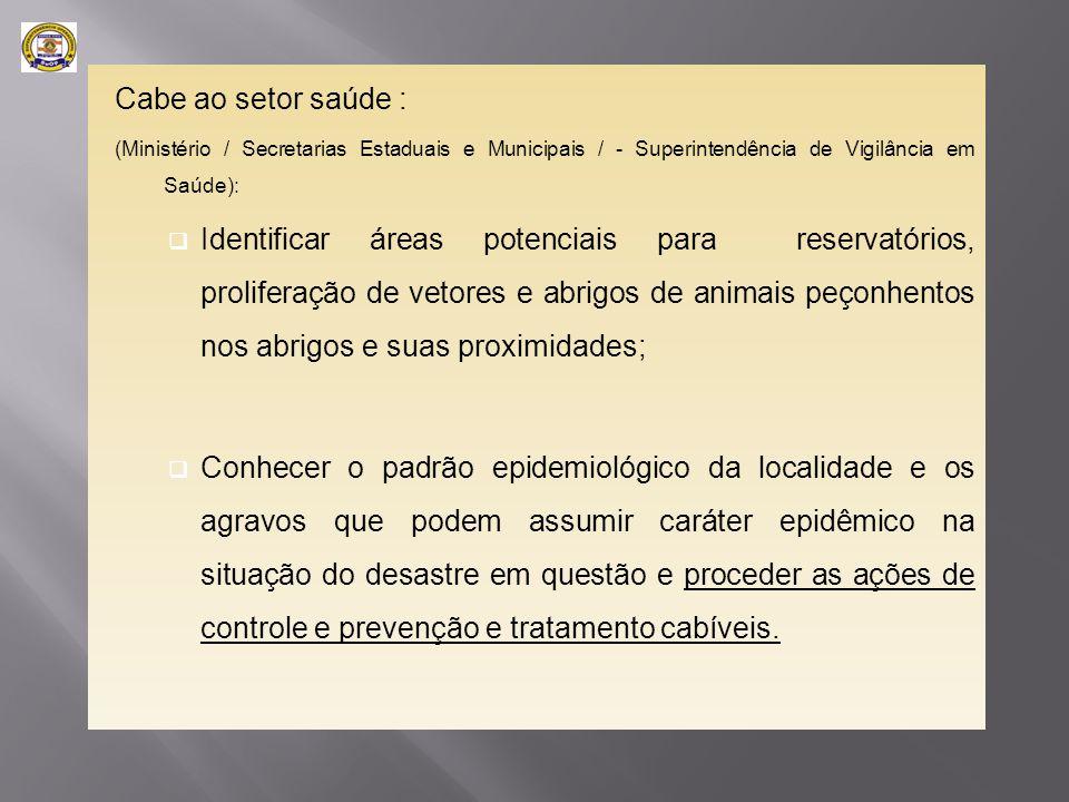 Cabe ao setor saúde : (Ministério / Secretarias Estaduais e Municipais / - Superintendência de Vigilância em Saúde):  Identificar áreas potenciais pa