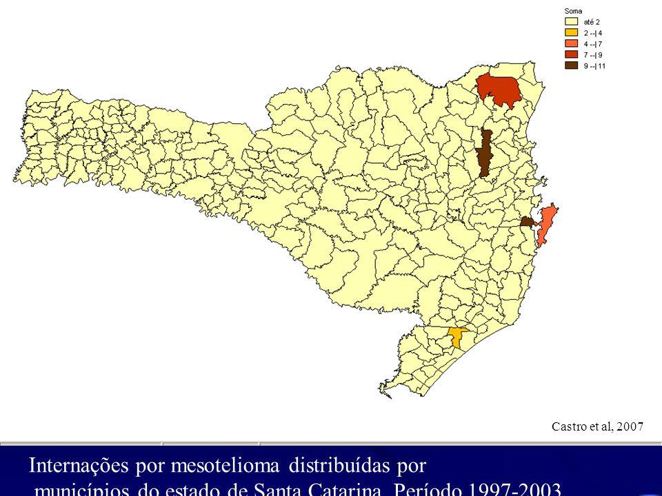Internações por mesotelioma distribuídas por municípios do estado de Santa Catarina. Período 1997-2003 Castro et al, 2007
