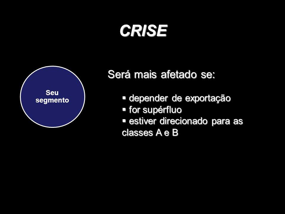 CRISE Seu segmento Será mais afetado se:  depender de exportação  for supérfluo  estiver direcionado para as classes A e B