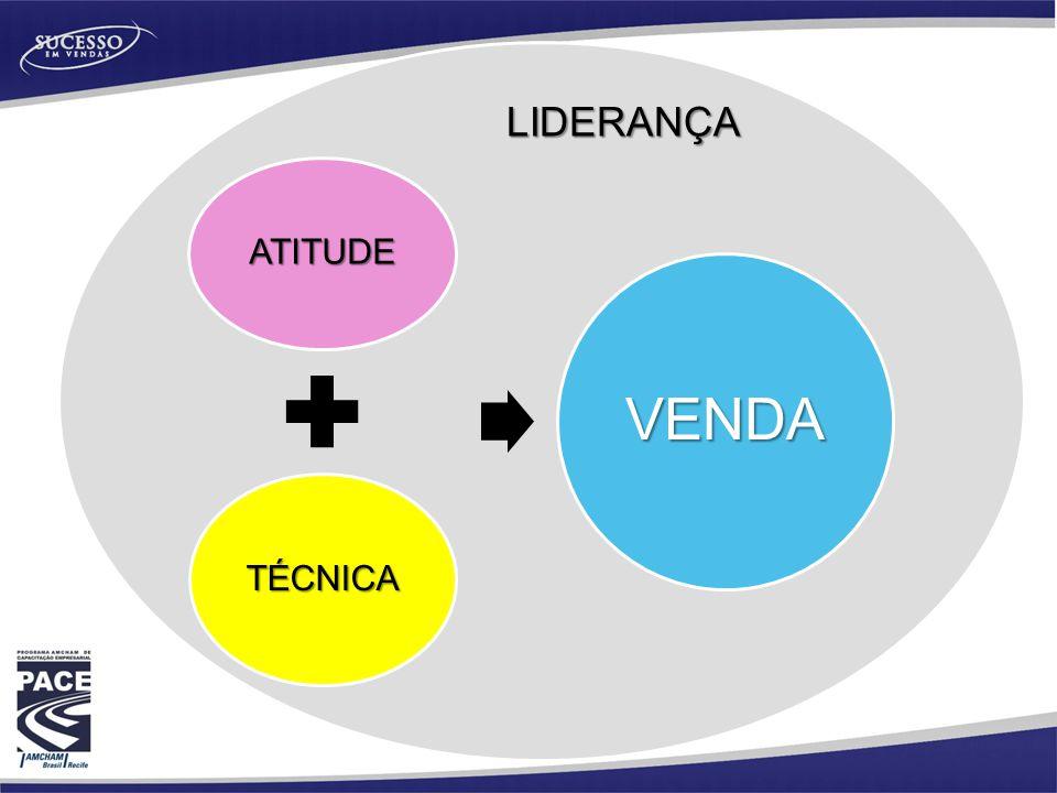 ATITUDE TÉCNICA VENDA LIDERANÇA