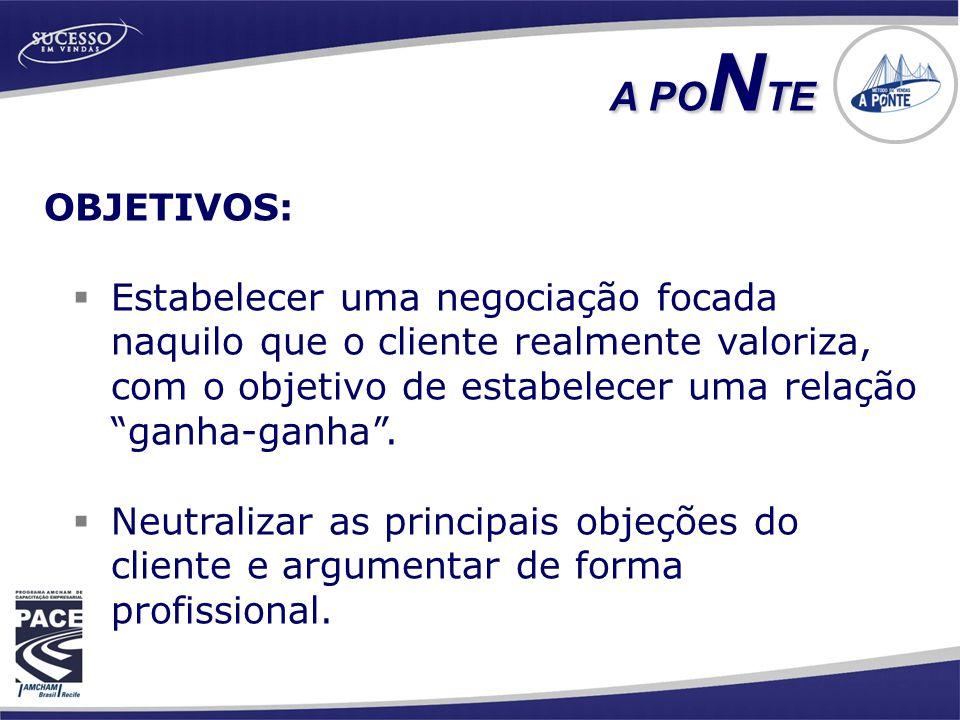 OBJETIVOS:  Estabelecer uma negociação focada naquilo que o cliente realmente valoriza, com o objetivo de estabelecer uma relação ganha-ganha .