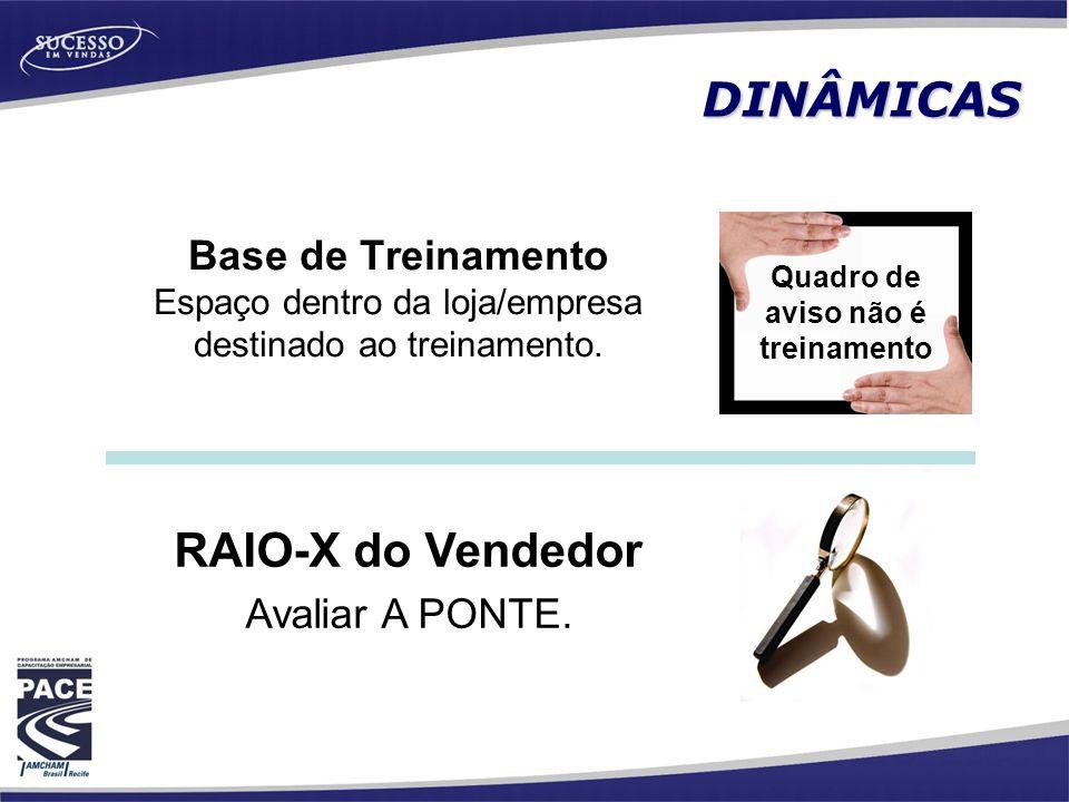 Base de Treinamento Espaço dentro da loja/empresa destinado ao treinamento. DINÂMICAS Quadro de aviso não é treinamento RAIO-X do Vendedor Avaliar A P