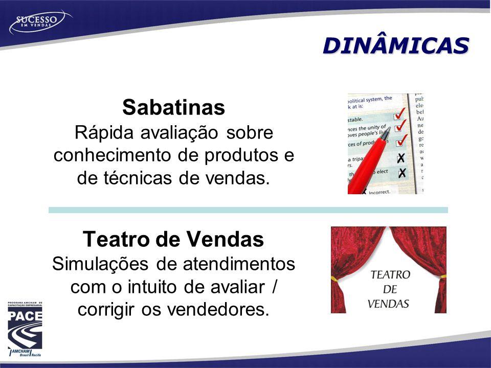 Sabatinas Rápida avaliação sobre conhecimento de produtos e de técnicas de vendas. Teatro de Vendas Simulações de atendimentos com o intuito de avalia