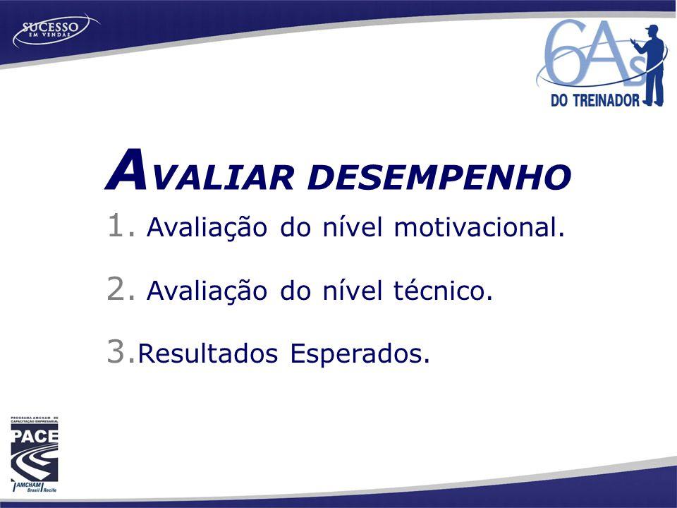 A VALIAR DESEMPENHO 1. Avaliação do nível motivacional. 2. Avaliação do nível técnico. 3. Resultados Esperados.