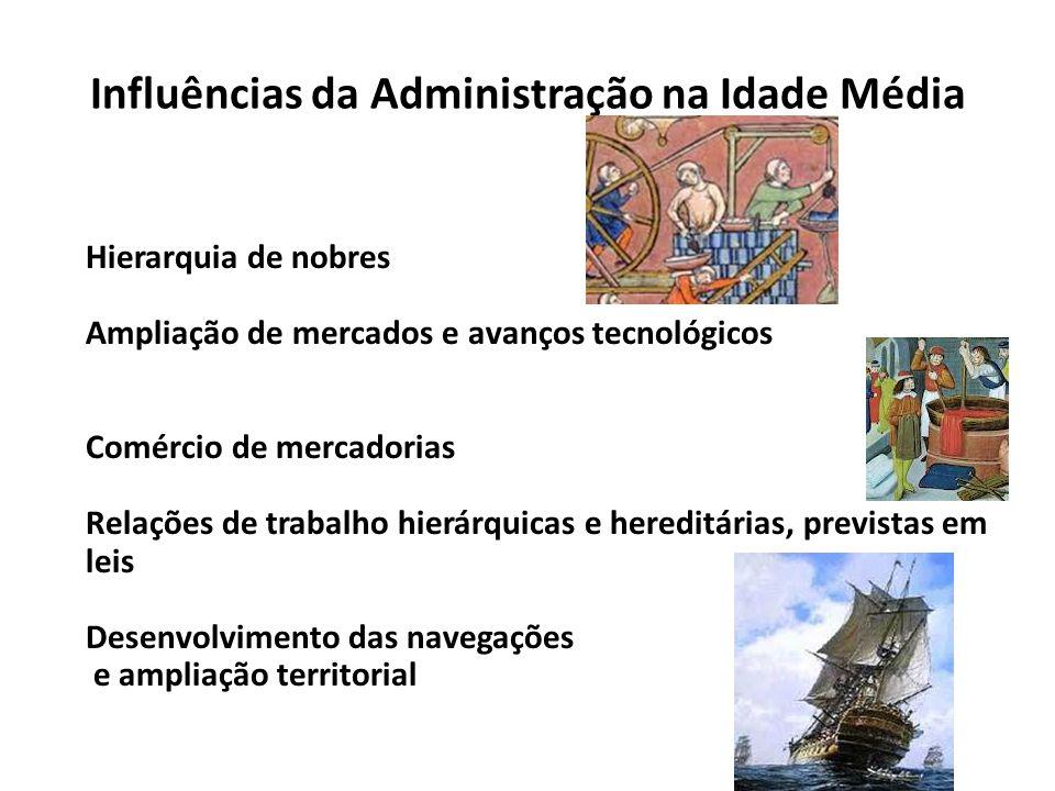 Influências da Administração na Idade Média Hierarquia de nobres Ampliação de mercados e avanços tecnológicos Comércio de mercadorias Relações de trab