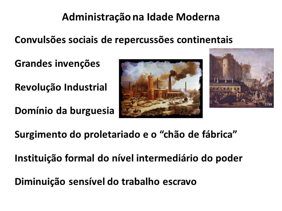Administração na Idade Moderna Convulsões sociais de repercussões continentais Grandes invenções Revolução Industrial Domínio da burguesia Surgimento