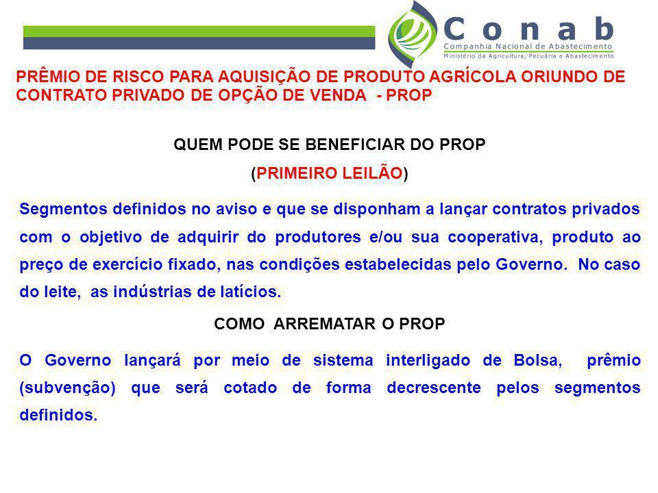QUEM PODE SE BENEFICIAR DO PROP (PRIMEIRO LEILÃO) Segmentos definidos no aviso e que se disponham a lançar contratos privados com o objetivo de adqui