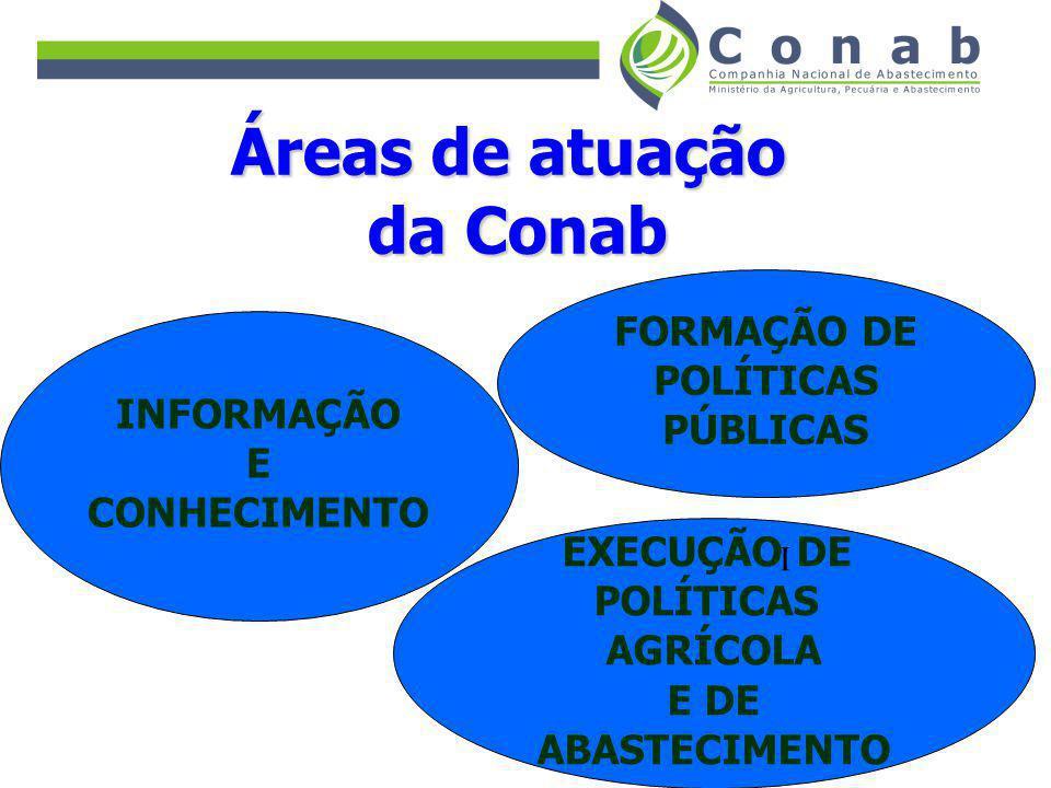Instrumentos de apoio à comercialização e à garantia de renda ao produtor rural PRINCIPAIS INSTRUMENTOS