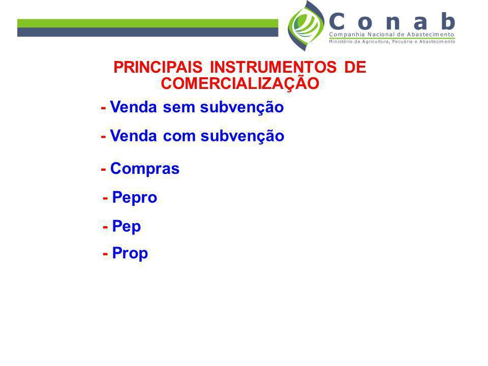 PRINCIPAIS INSTRUMENTOS DE COMERCIALIZAÇÃO - Venda com subvenção - Pepro - Compras - Pep - Venda sem subvenção - Prop