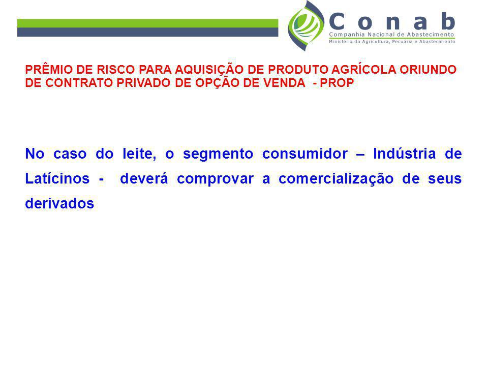 NORMATIZAÇÃO Artigo 50 da Lei n° 11.076, de 30/12/2004, que altera o artigo 2° da Lei 8.427, de 27/05/1992 Regulamento para Operacionalização da Oferta de Prêmio de Risco para Aquisição de Produto Agropecuário Oriundo de Contrato Privado de Opção de Venda – PROP N° 001/05 Avisos específicos divulgados pela Conab por meio das bolsas de cereais, de mercadorias e ou de futuros PRÊMIO DE RISCO PARA AQUISIÇÃO DE PRODUTO AGRÍCOLA ORIUNDO DE CONTRATO PRIVADO DE OPÇÃO DE VENDA - PROP