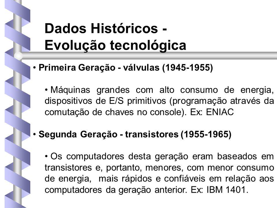 Dados Históricos - Evolução tecnológica • Primeira Geração - válvulas (1945-1955) • Máquinas grandes com alto consumo de energia, dispositivos de E/S primitivos (programação através da comutação de chaves no console).