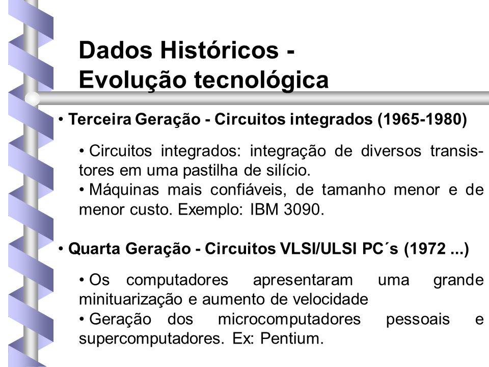 Dados Históricos - Evolução tecnológica • Terceira Geração - Circuitos integrados (1965-1980) • Circuitos integrados: integração de diversos transis- tores em uma pastilha de silício.