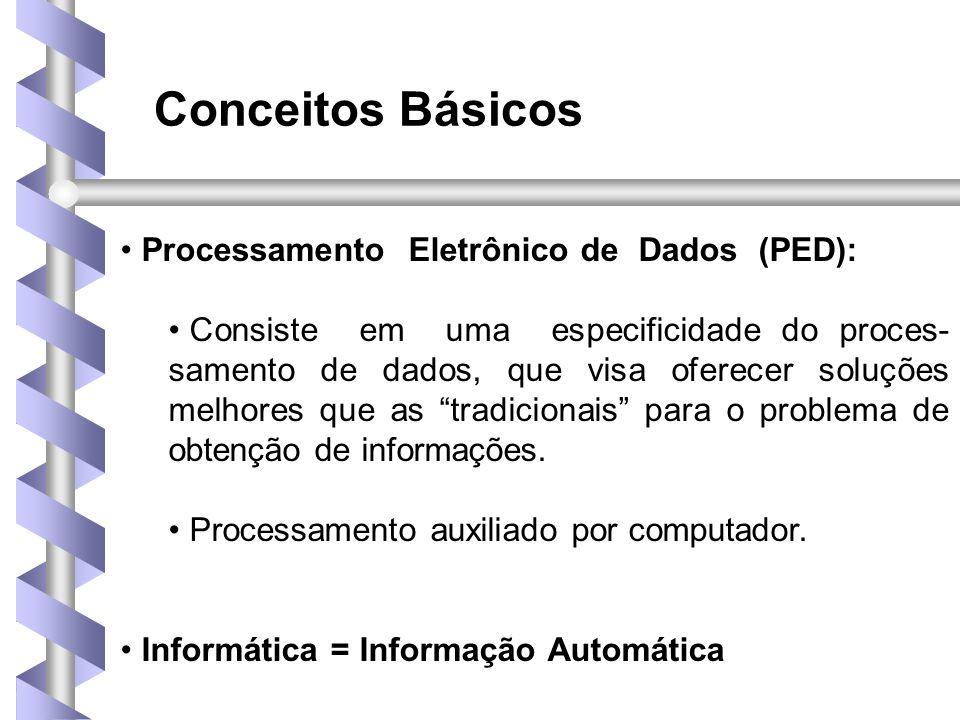 Software X Hardware • Software soft: leve, intangível; ware: mercadoria • Parte lógica de um sistema de computação; • Idéias e instruções formalizadas em uma determinada linguagem; • É constituído por um programa ou conjunto de programas.