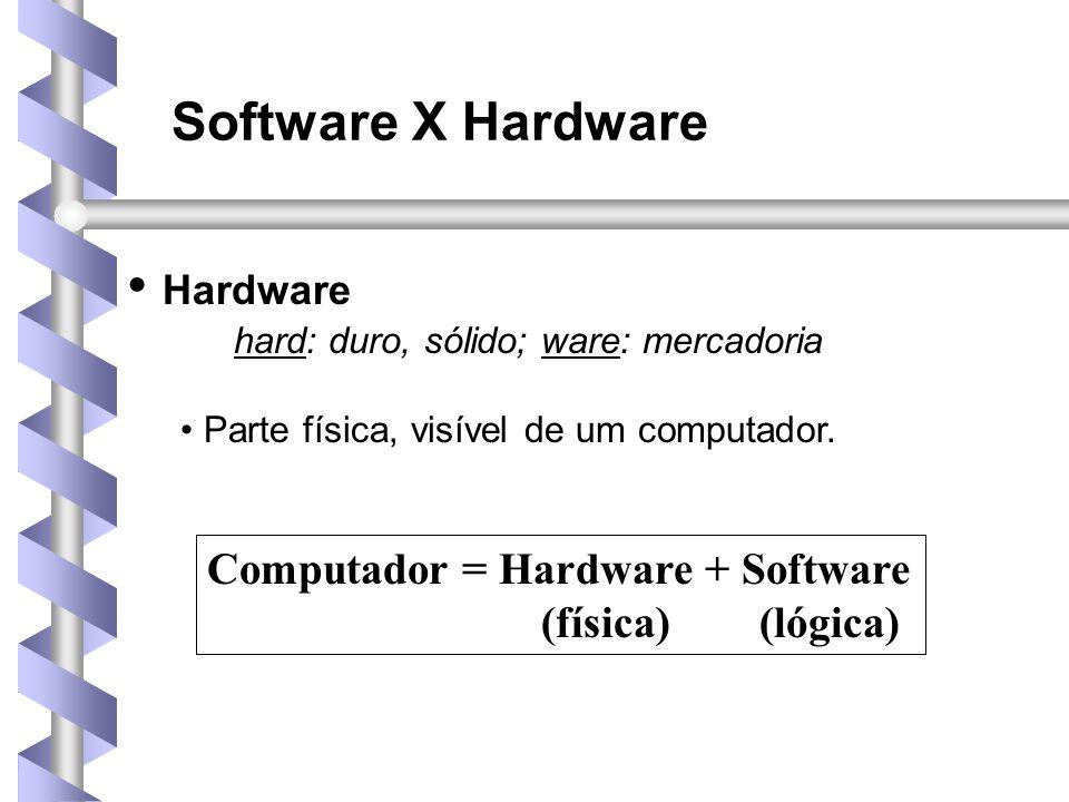 Software X Hardware • Hardware hard: duro, sólido; ware: mercadoria • Parte física, visível de um computador.