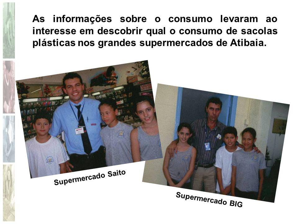 As informações sobre o consumo levaram ao interesse em descobrir qual o consumo de sacolas plásticas nos grandes supermercados de Atibaia. Supermercad