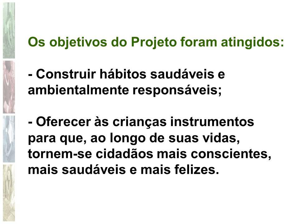 Os objetivos do Projeto foram atingidos: - Construir hábitos saudáveis e ambientalmente responsáveis; - Oferecer às crianças instrumentos para que, ao