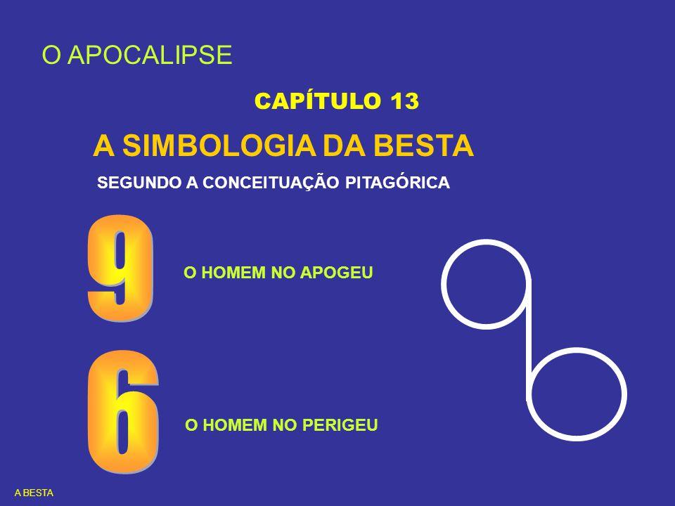 O APOCALIPSE CAPÍTULO 13 A SIMBOLOGIA DA BESTA SEGUNDO A CONCEITUAÇÃO PITAGÓRICA O HOMEM NO APOGEU O HOMEM NO PERIGEU A BESTA
