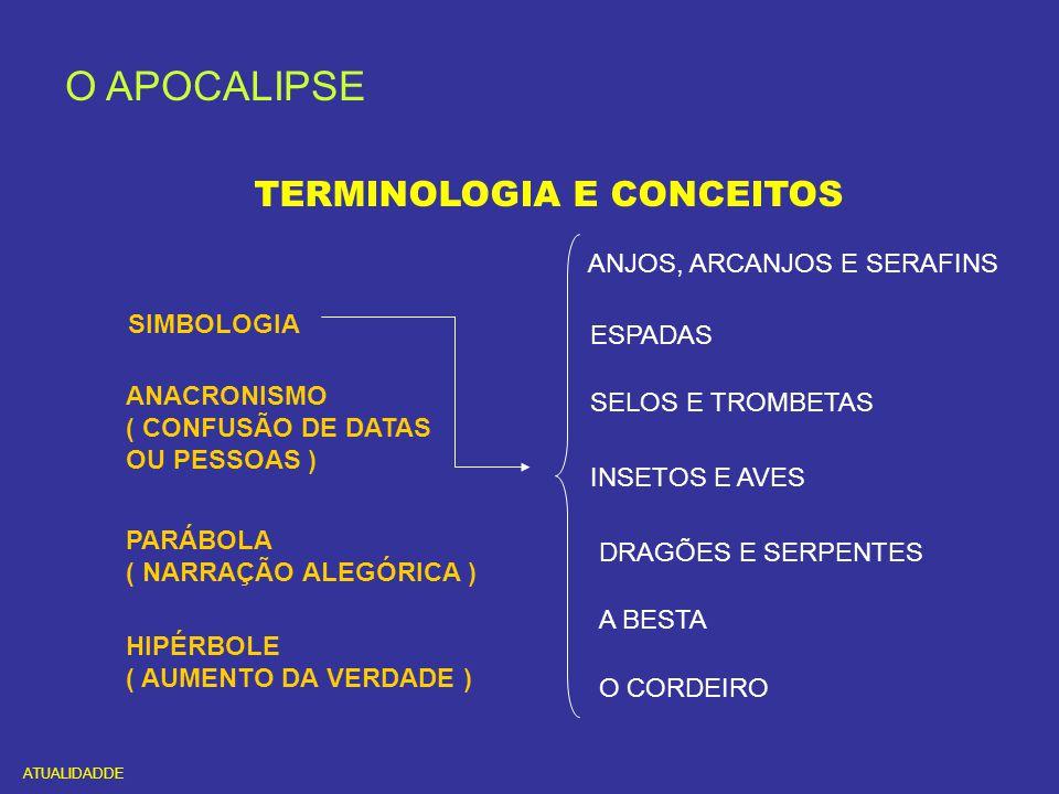 O APOCALIPSE TERMINOLOGIA E CONCEITOS SIMBOLOGIA ANACRONISMO ( CONFUSÃO DE DATAS OU PESSOAS ) PARÁBOLA ( NARRAÇÃO ALEGÓRICA ) HIPÉRBOLE ( AUMENTO DA V