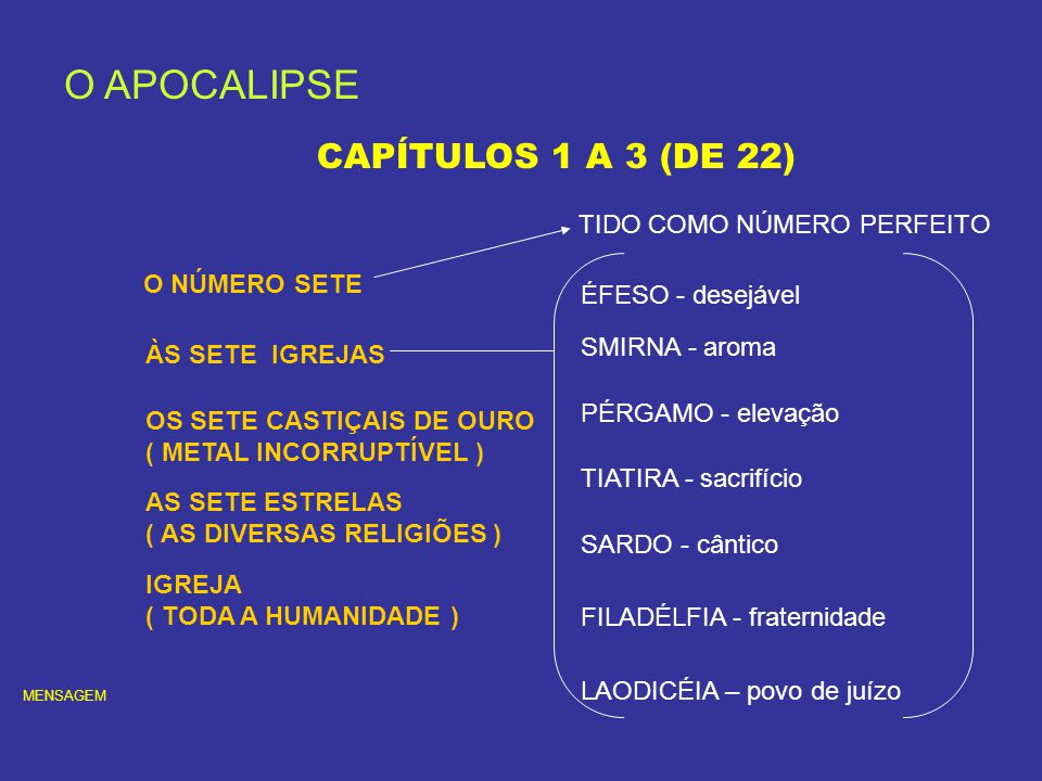 O APOCALIPSE CAPÍTULOS 1 A 3 (DE 22) O NÚMERO SETE ÀS SETE IGREJAS OS SETE CASTIÇAIS DE OURO ( METAL INCORRUPTÍVEL ) AS SETE ESTRELAS ( AS DIVERSAS RE