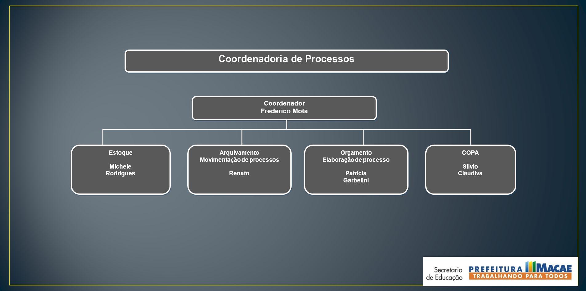 Coordenadoria de Processos Orçamento Elaboração de processo Patrícia Garbelini Orçamento Elaboração de processo Patrícia Garbelini Estoque Michele Rod