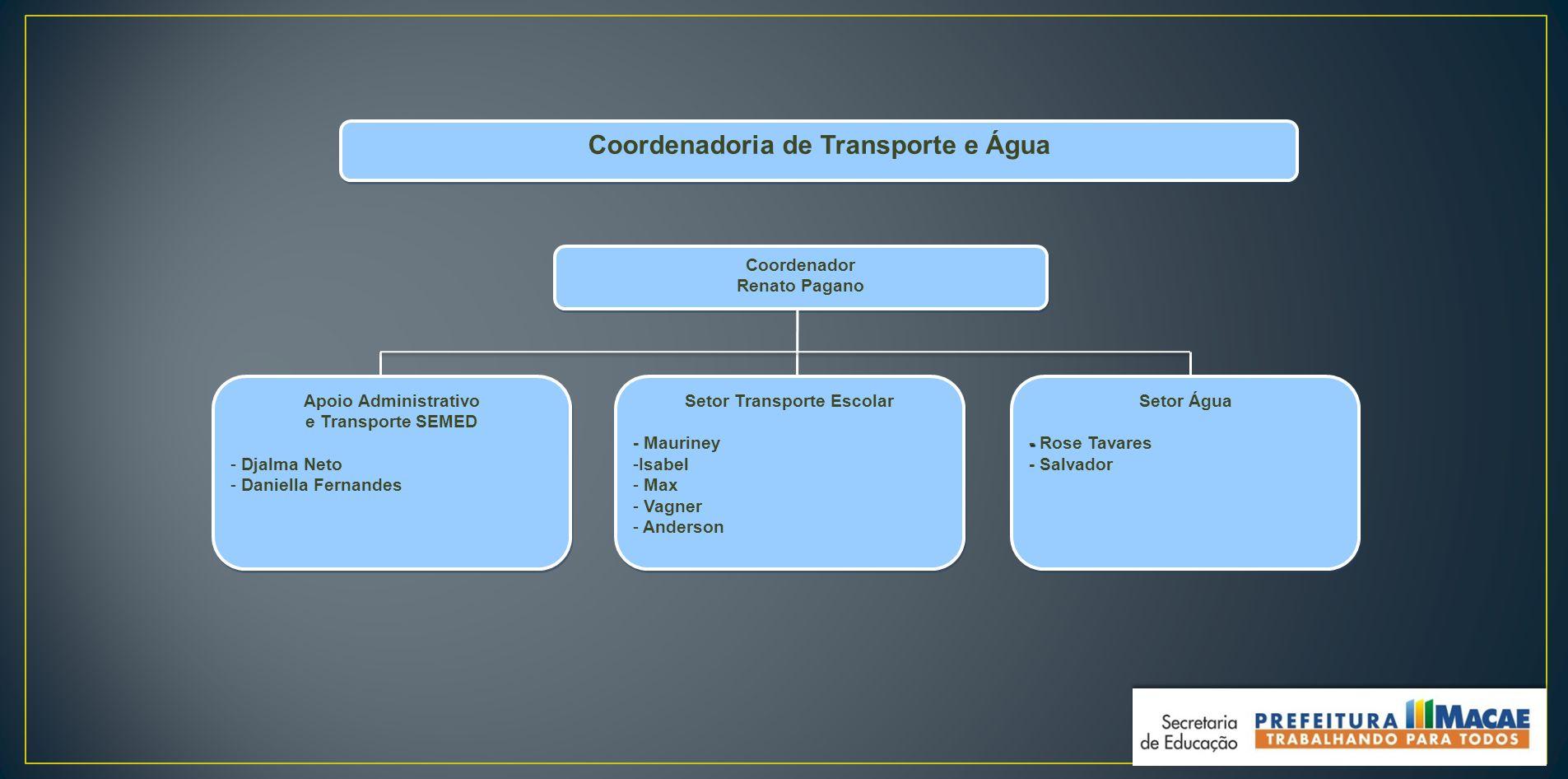 Coordenadoria de Transporte e Água Setor Água - - Rose Tavares - Salvador Setor Água - - Rose Tavares - Salvador Setor Transporte Escolar - Mauriney -