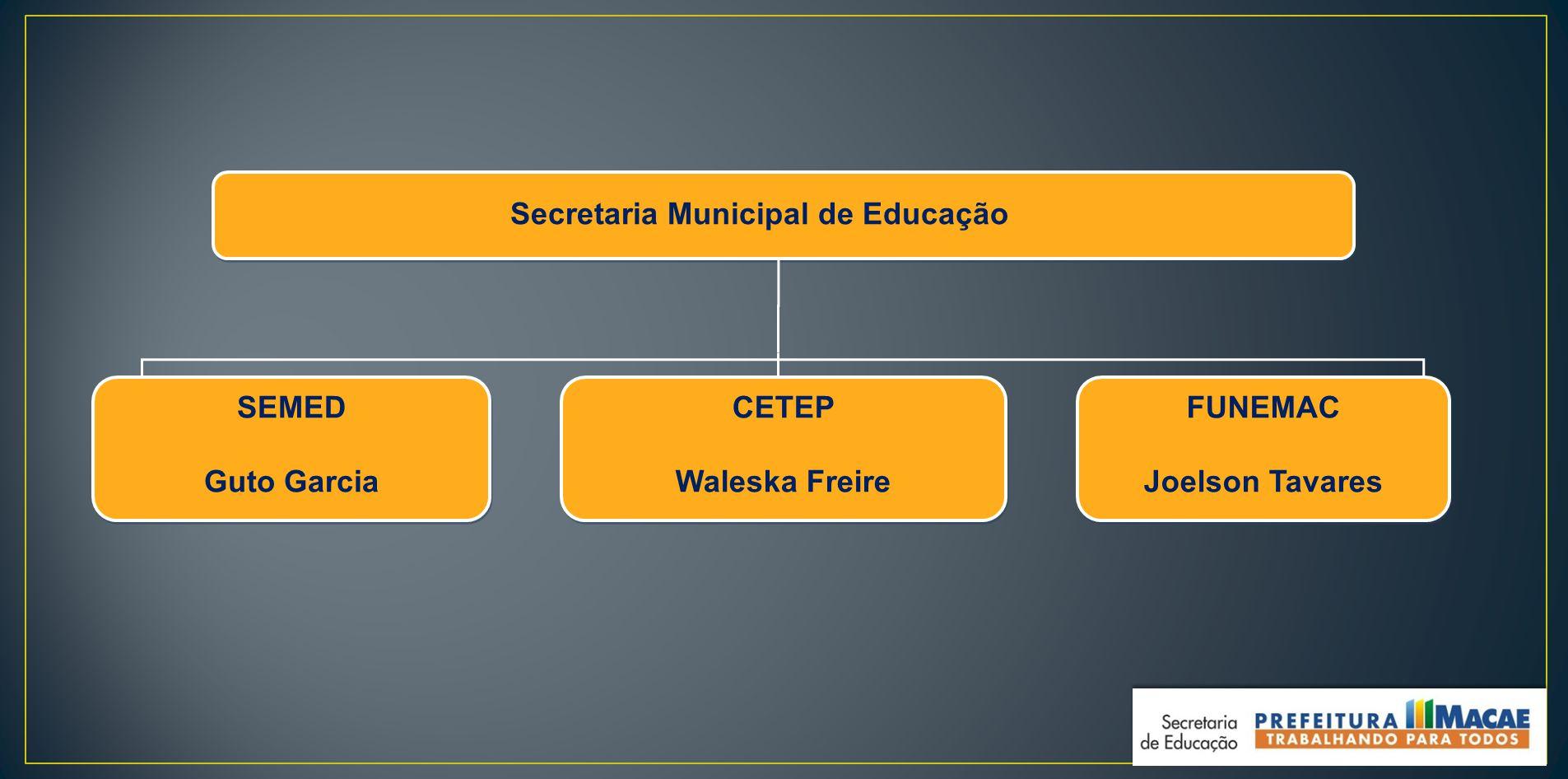 Secretaria Municipal de Educação CETEP Waleska Freire CETEP Waleska Freire FUNEMAC Joelson Tavares FUNEMAC Joelson Tavares SEMED Guto Garcia SEMED Gut